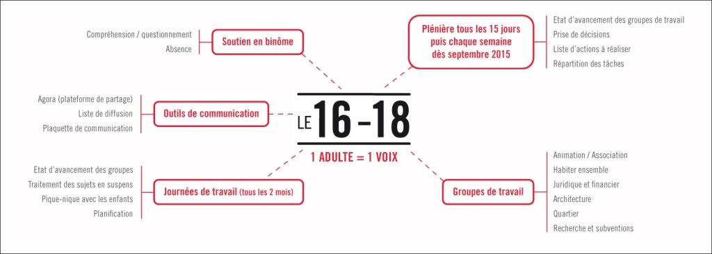 118_graph_4